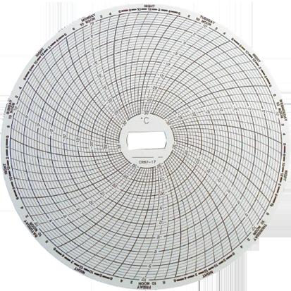 Temperature Humidity Recording Chart Paper E3050C SUPCO